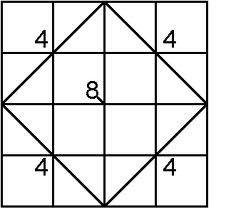 meno_square